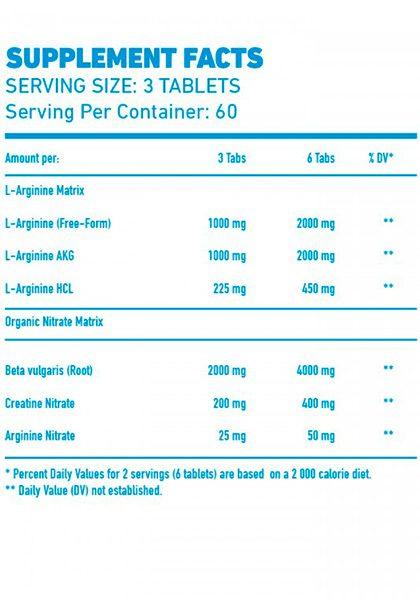 Nitro pro mex nutrition supplement facts